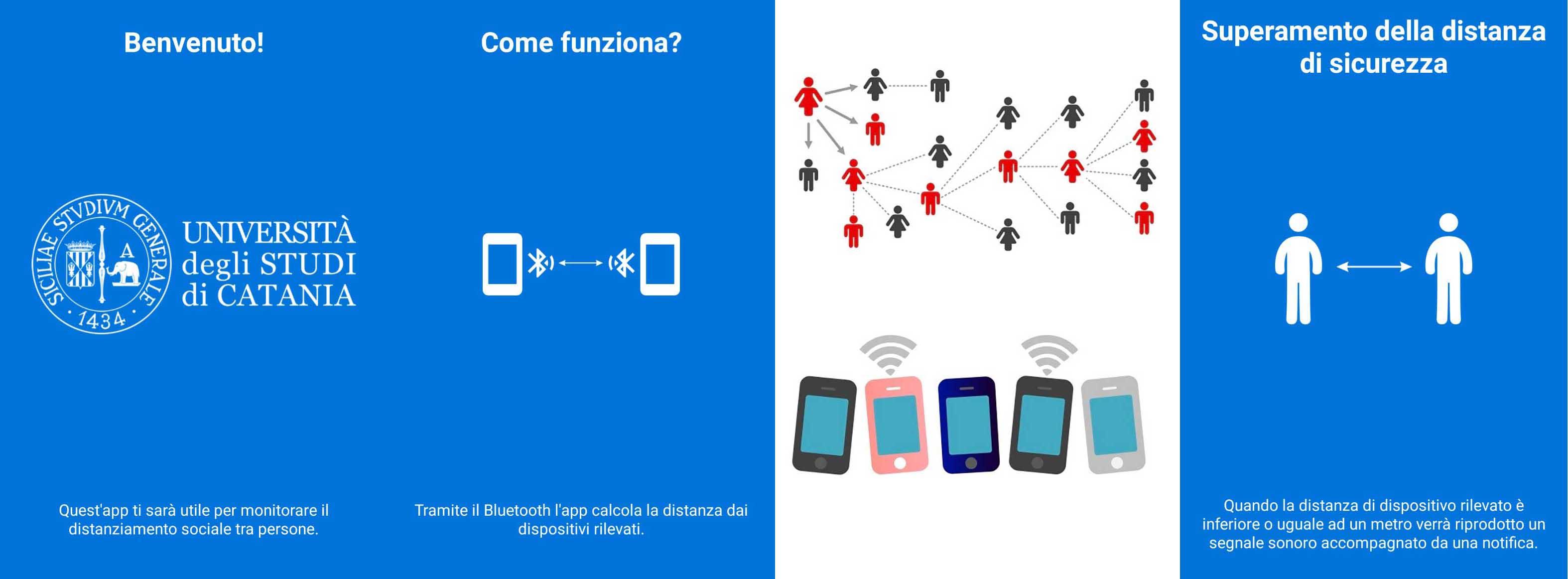 """Ecco """"Distantia"""", l'app per il distanziamento"""