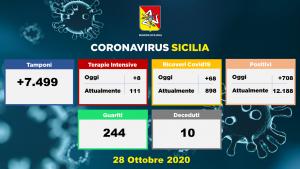 Sicilia: +708 contagi su 7.500 tamponi