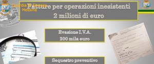 Evade 2 milioni di euro al fisco