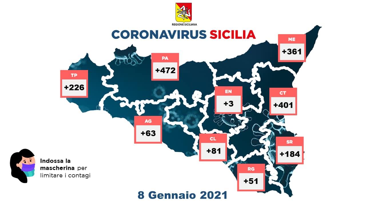 Sicilia, ancora un'impennata del Covid