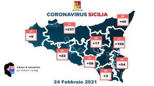 Sicilia: nuova fiammata dell'epidemia, virus si concentra a Palermo
