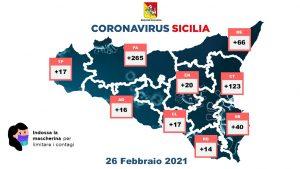 Sicilia: +578 positivi e 21 morti
