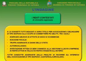 Infiltrazioni della mafia nelle scommesse on line: 336 indagati